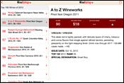 Screenshot of the WineRatings+ Picks section, with the Top 100 of 2013 and value-priced wines
