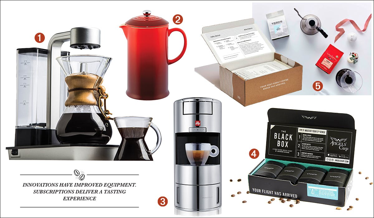 2020 Gift Guide: Coffee