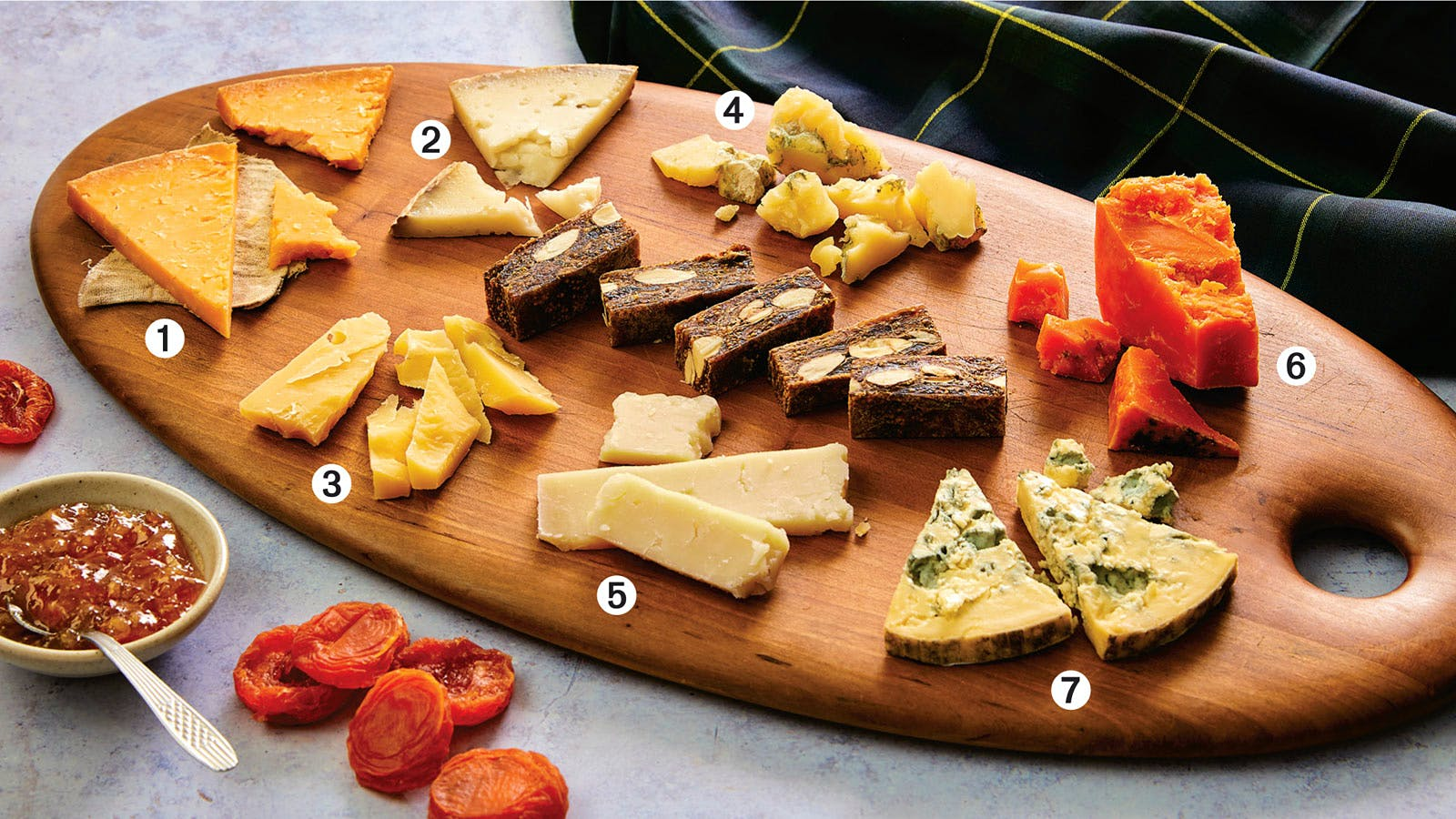Tasting Plate: British Family Rule